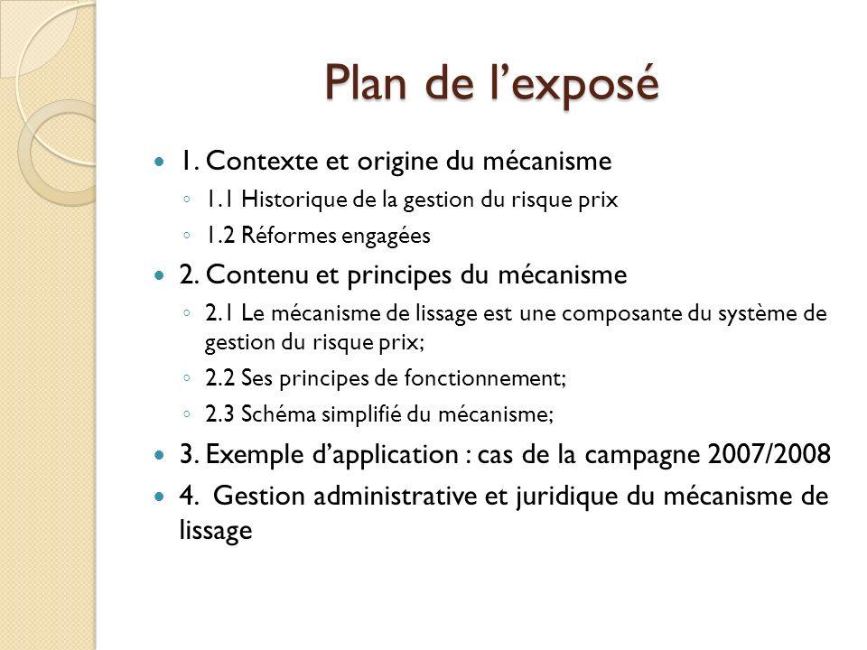 Plan de lexposé 1. Contexte et origine du mécanisme 1.1 Historique de la gestion du risque prix 1.2 Réformes engagées 2. Contenu et principes du mécan
