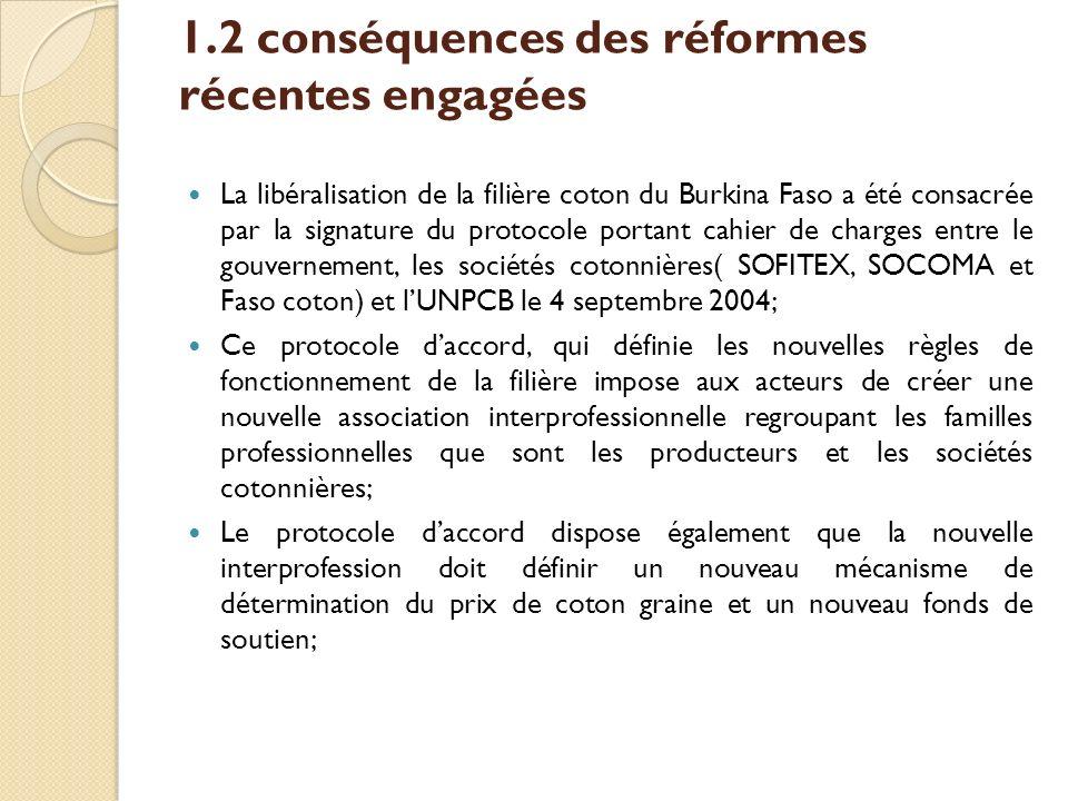 1.2 conséquences des réformes récentes engagées La libéralisation de la filière coton du Burkina Faso a été consacrée par la signature du protocole po