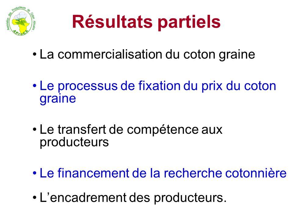 Résultats partiels La commercialisation du coton graine Le processus de fixation du prix du coton graine Le transfert de compétence aux producteurs Le