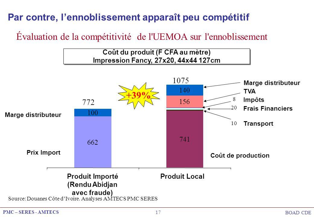 PMC – SERES - AMTECS BOAD CDE 17 Coût du produit (F CFA au mètre) Impression Fancy, 27x20, 44x44 127cm Coût du produit (F CFA au mètre) Impression Fan