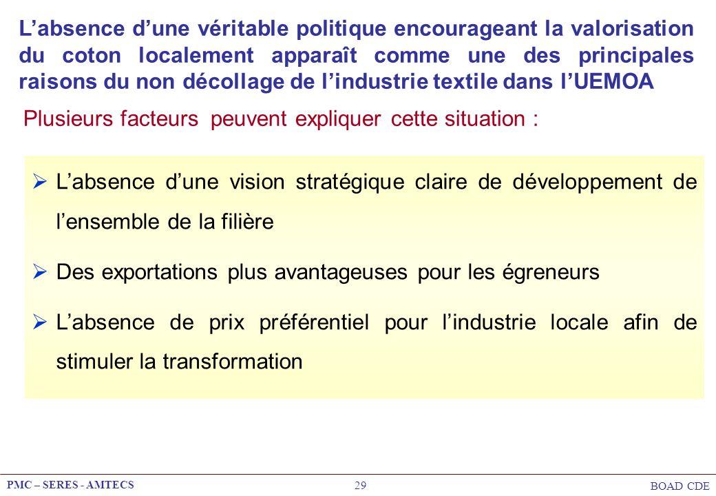 PMC – SERES - AMTECS BOAD CDE 29 Labsence dune véritable politique encourageant la valorisation du coton localement apparaît comme une des principales