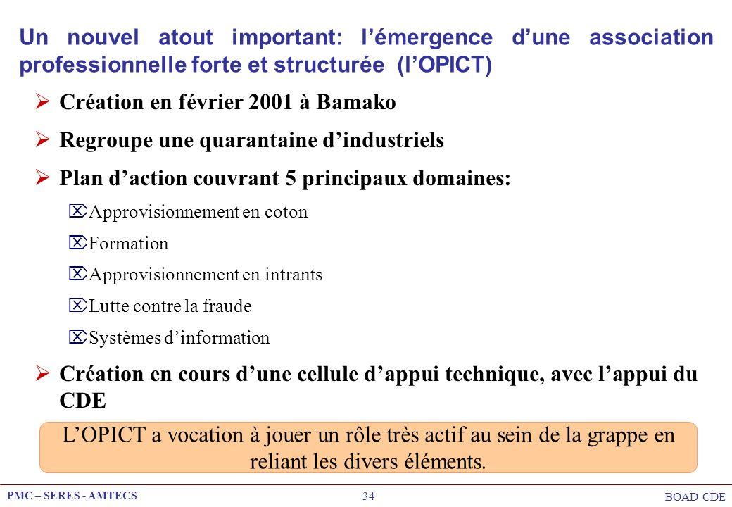 PMC – SERES - AMTECS BOAD CDE 34 Création en février 2001 à Bamako Regroupe une quarantaine dindustriels Plan daction couvrant 5 principaux domaines: