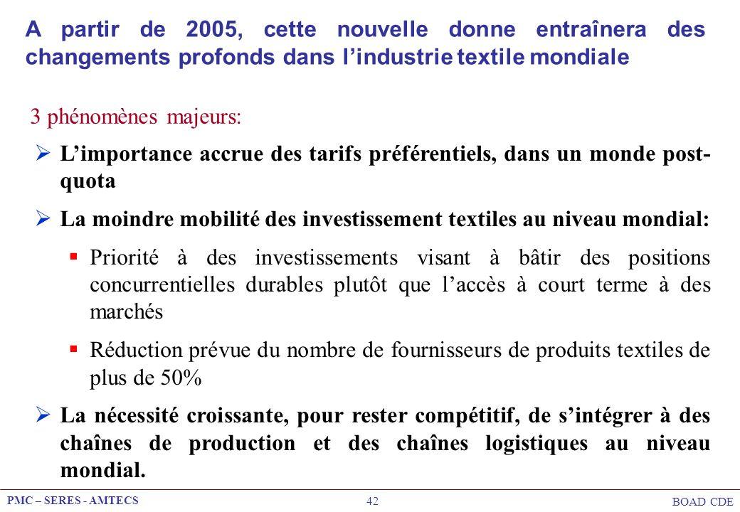 PMC – SERES - AMTECS BOAD CDE 42 3 phénomènes majeurs: A partir de 2005, cette nouvelle donne entraînera des changements profonds dans lindustrie text
