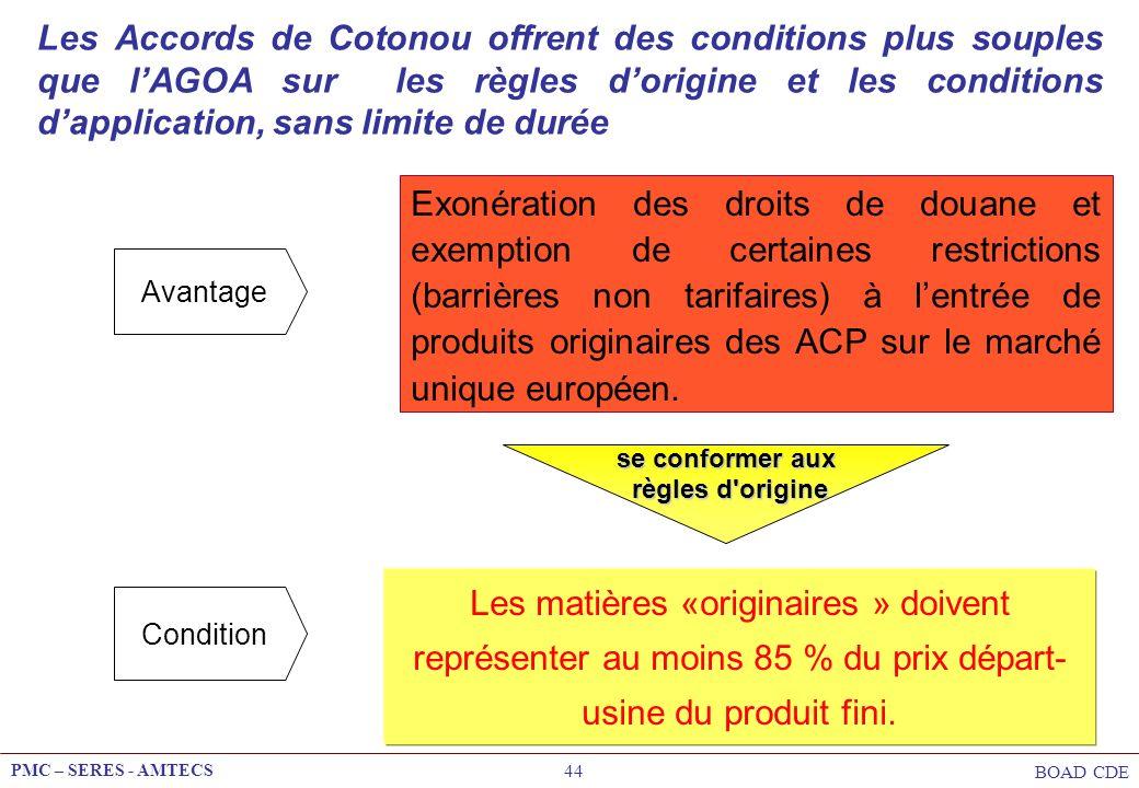 PMC – SERES - AMTECS BOAD CDE 44 Les Accords de Cotonou offrent des conditions plus souples que lAGOA sur les règles dorigine et les conditions dappli