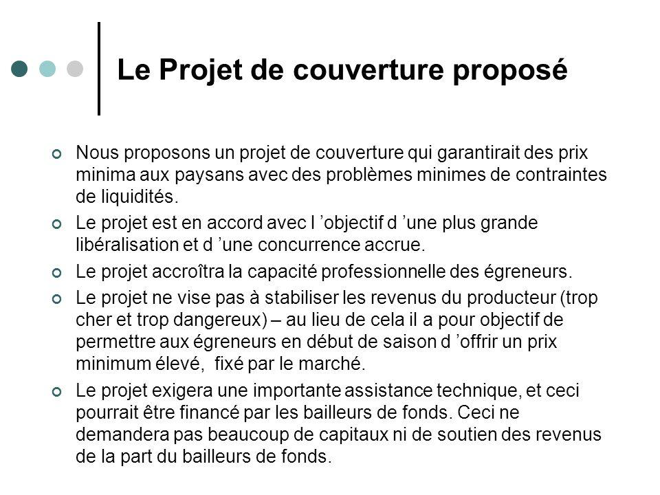 Le Projet de couverture proposé Nous proposons un projet de couverture qui garantirait des prix minima aux paysans avec des problèmes minimes de contraintes de liquidités.