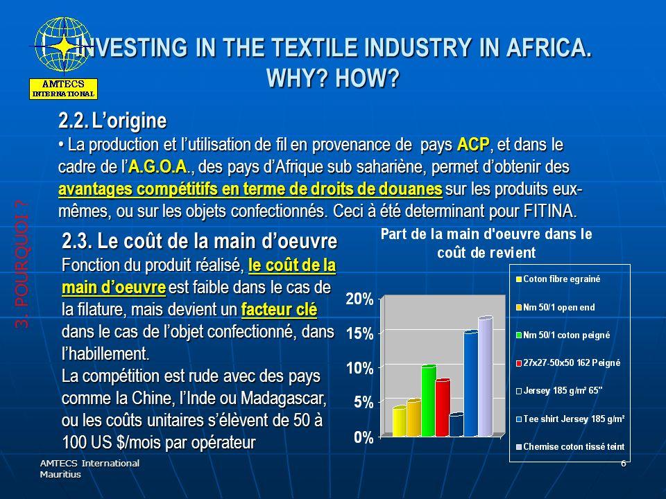 AMTECS International Mauritius 6 INVESTING IN THE TEXTILE INDUSTRY IN AFRICA. WHY? HOW? 2.2.Lorigine La production et lutilisation de fil en provenanc
