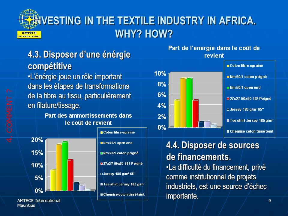 AMTECS International Mauritius 9 INVESTING IN THE TEXTILE INDUSTRY IN AFRICA. WHY? HOW? 4.3. Disposer dune énérgie compétitive Lénérgie joue un rôle i