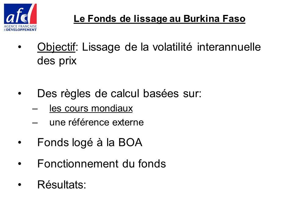 Le Fonds de lissage au Burkina Faso Objectif: Lissage de la volatilité interannuelle des prix Des règles de calcul basées sur: –les cours mondiaux –une référence externe Fonds logé à la BOA Fonctionnement du fonds Résultats: