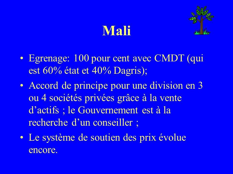 Mali Egrenage: 100 pour cent avec CMDT (qui est 60% état et 40% Dagris); Accord de principe pour une division en 3 ou 4 sociétés privées grâce à la ve