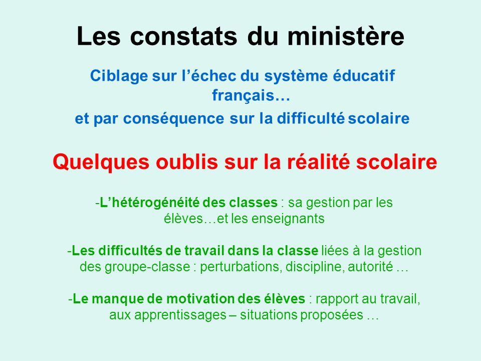 Les constats du ministère Ciblage sur léchec du système éducatif français… et par conséquence sur la difficulté scolaire -Lhétérogénéité des classes :