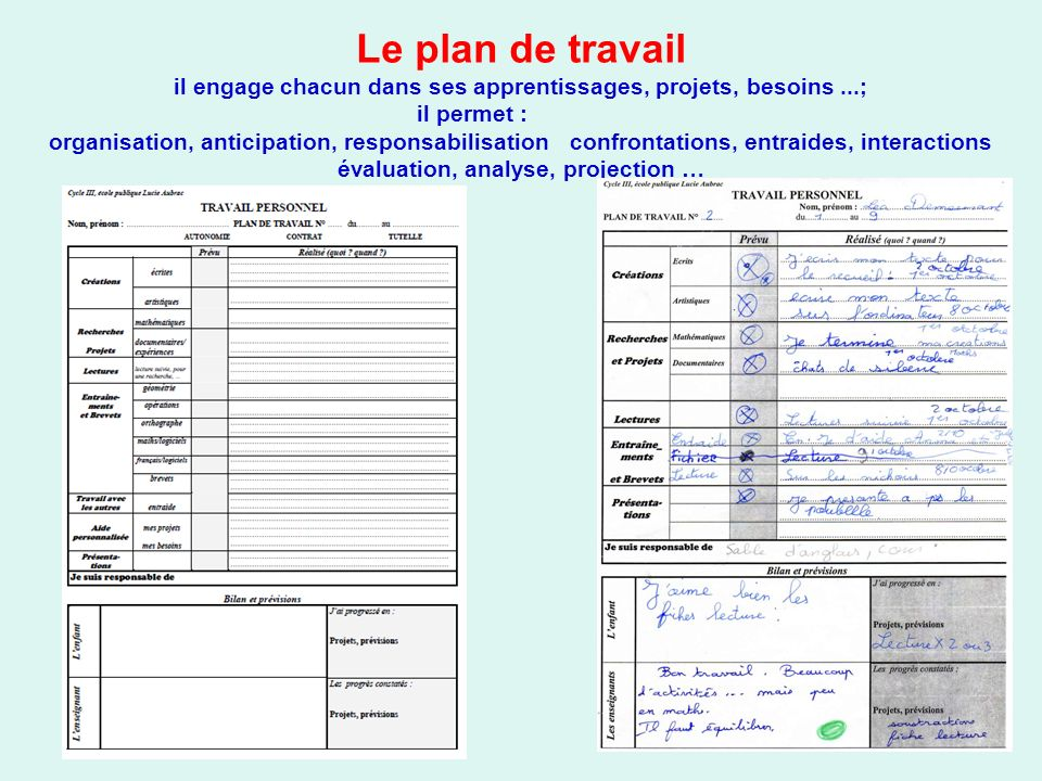 Le plan de travail il engage chacun dans ses apprentissages, projets, besoins...; il permet : organisation, anticipation, responsabilisation confrontations, entraides, interactions évaluation, analyse, projection …