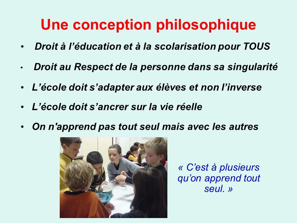 Une conception philosophique Droit à léducation et à la scolarisation pour TOUS Droit au Respect de la personne dans sa singularité Lécole doit sadapt