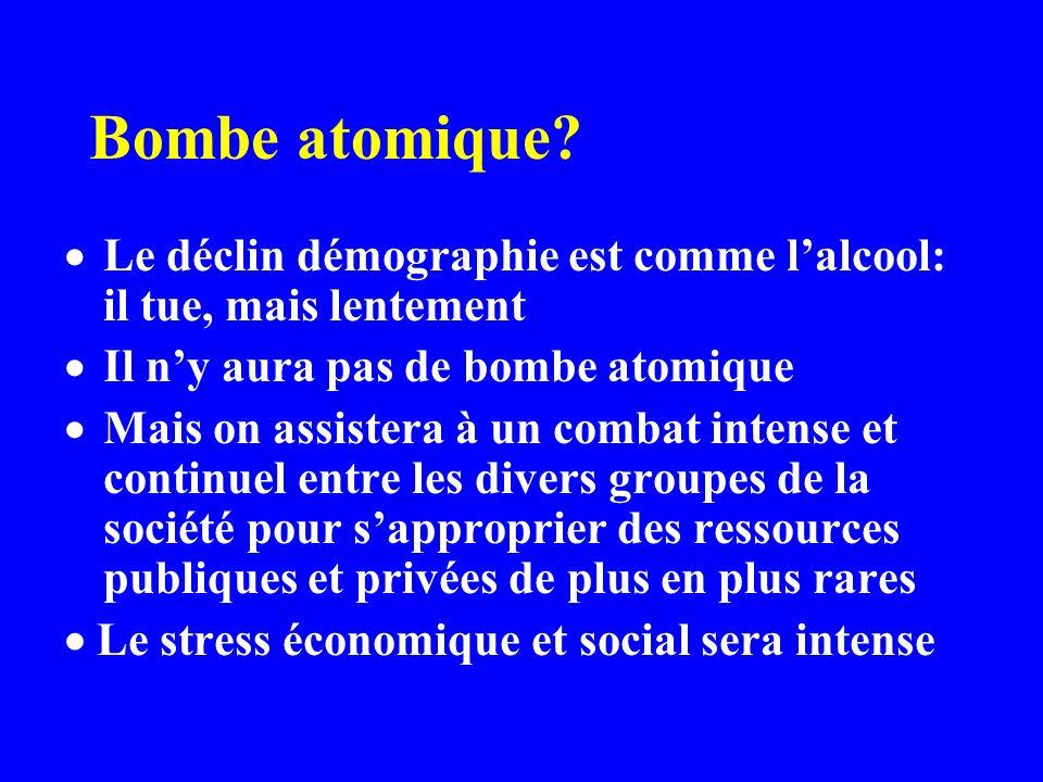 Bombe atomique.