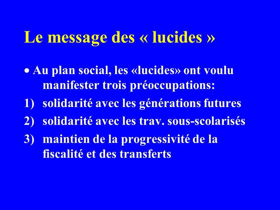 Le message des « lucides » Au plan social, les «lucides» ont voulu manifester trois préoccupations: 1)solidarité avec les générations futures 2)solidarité avec les trav.