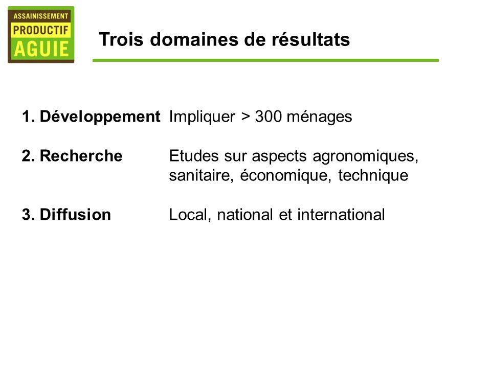 1. DéveloppementImpliquer > 300 ménages 2.