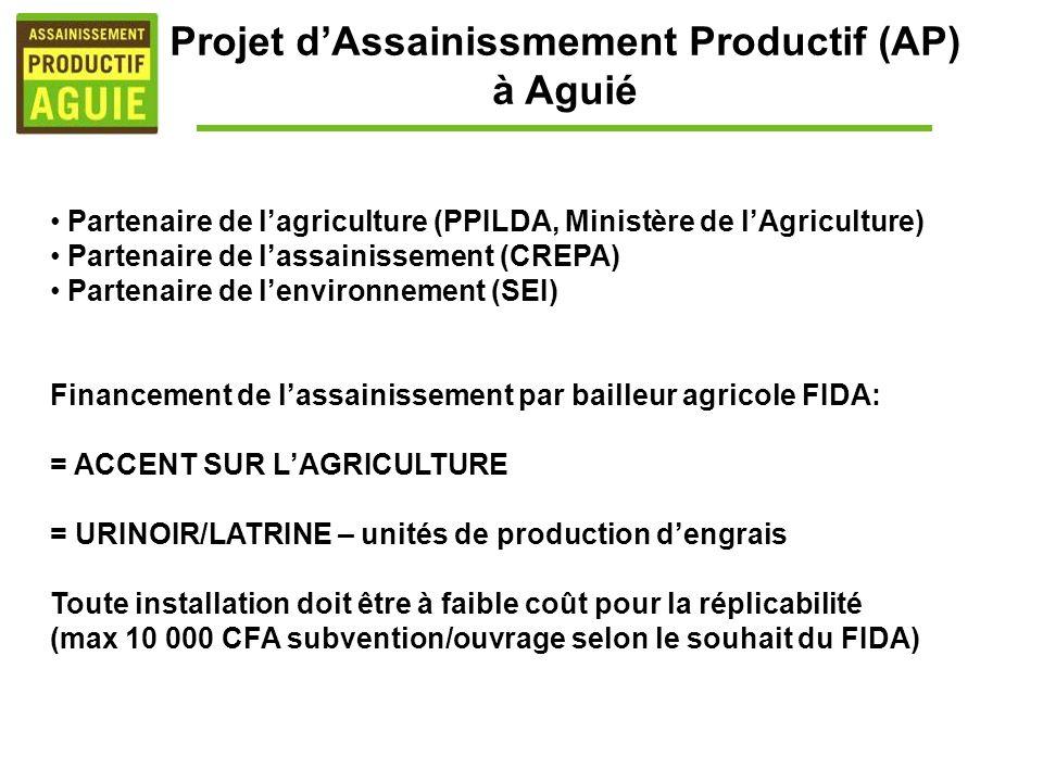Projet dAssainissmement Productif (AP) à Aguié Partenaire de lagriculture (PPILDA, Ministère de lAgriculture) Partenaire de lassainissement (CREPA) Partenaire de lenvironnement (SEI) Financement de lassainissement par bailleur agricole FIDA: = ACCENT SUR LAGRICULTURE = URINOIR/LATRINE – unités de production dengrais Toute installation doit être à faible coût pour la réplicabilité (max 10 000 CFA subvention/ouvrage selon le souhait du FIDA)