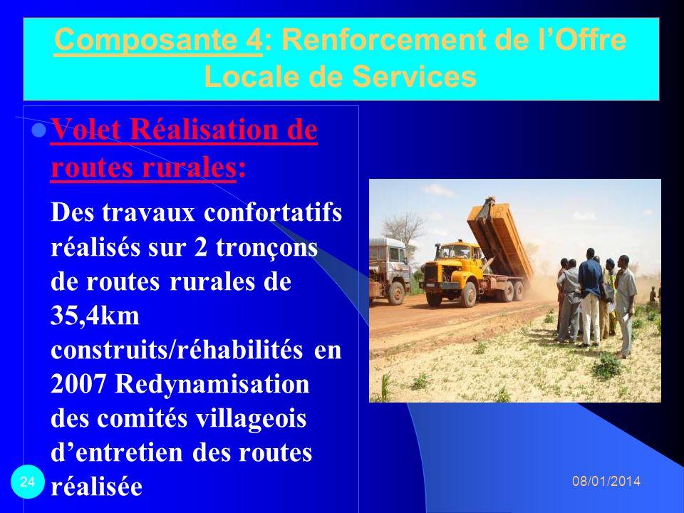 Composante 3: Fonds dAppui à lInitiative et à lInnovation Locales (FAIIL) 8 activités issues des composantes 1 et 2 ont été financées sur le FAIIL. Il