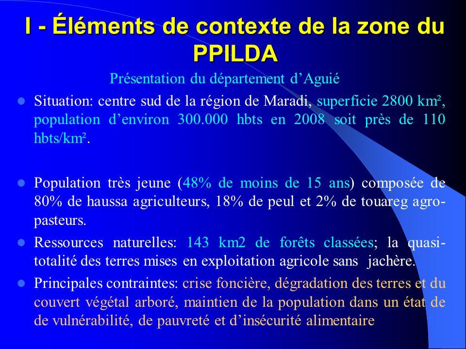 Plan de lexposé I – Éléments de contexte du PPILDA II - Présentation du Projet III - Méthodologie de mise en œuvre des activités du Projet