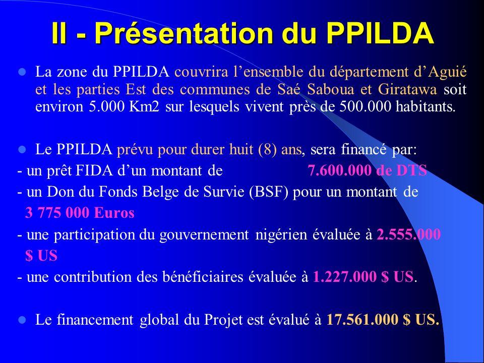 ZONE DINTERVENTION DU PPILDA Commune de saé Saboua Commune de Girataoua Départ dAguié