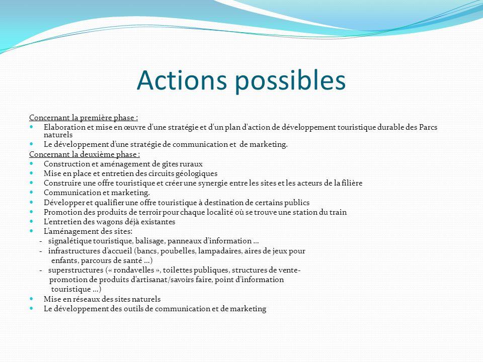 Actions possibles Concernant la première phase : Elaboration et mise en œuvre d'une stratégie et d'un plan d'action de développement touristique durab