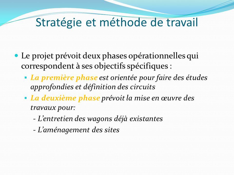 Stratégie et méthode de travail Le projet prévoit deux phases opérationnelles qui correspondent à ses objectifs spécifiques : La première phase est or