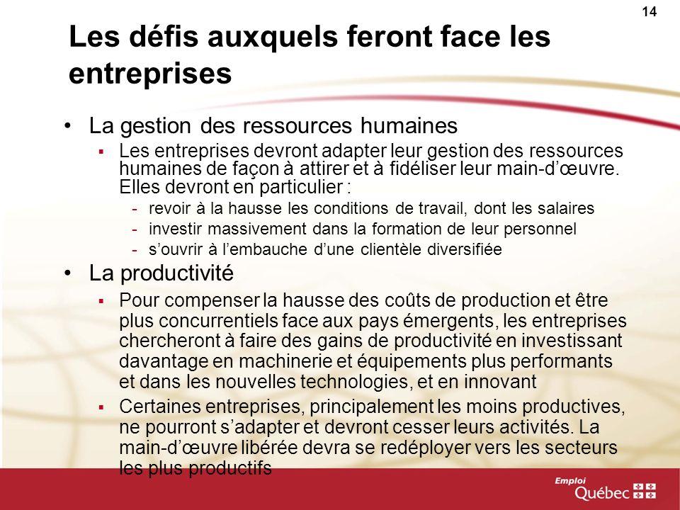 14 Les défis auxquels feront face les entreprises La gestion des ressources humaines Les entreprises devront adapter leur gestion des ressources humai