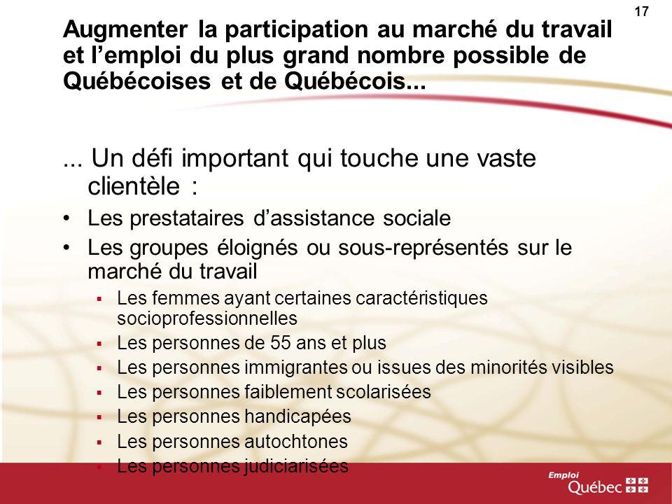 17 Augmenter la participation au marché du travail et lemploi du plus grand nombre possible de Québécoises et de Québécois...... Un défi important qui