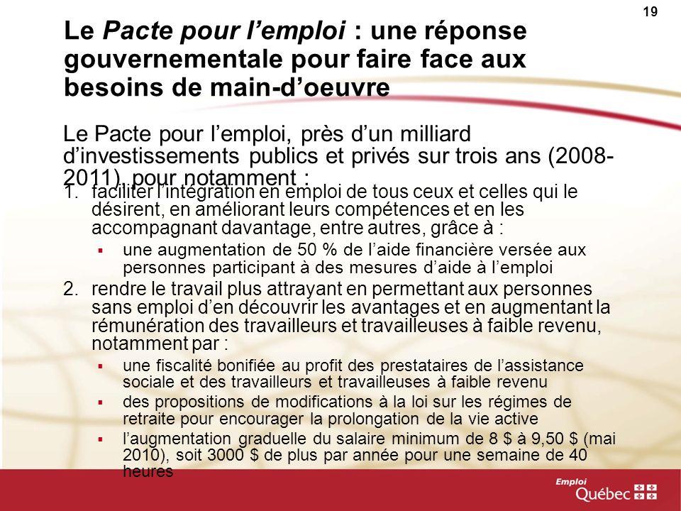 19 Le Pacte pour lemploi : une réponse gouvernementale pour faire face aux besoins de main-doeuvre 1.faciliter lintégration en emploi de tous ceux et