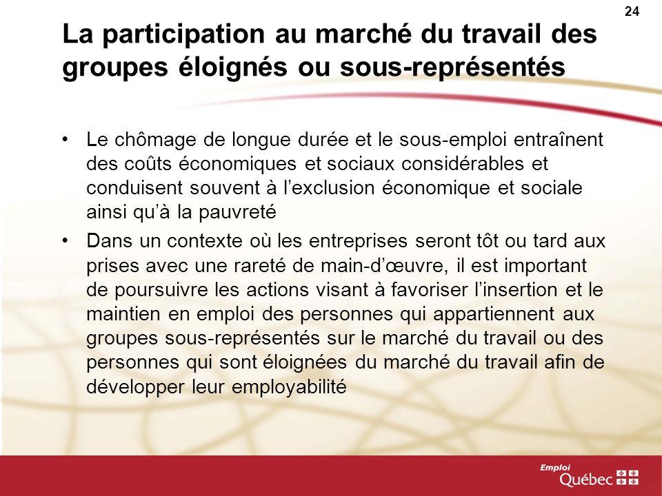 24 La participation au marché du travail des groupes éloignés ou sous-représentés Le chômage de longue durée et le sous-emploi entraînent des coûts éc