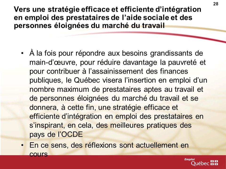 28 Vers une stratégie efficace et efficiente dintégration en emploi des prestataires de laide sociale et des personnes éloignées du marché du travail