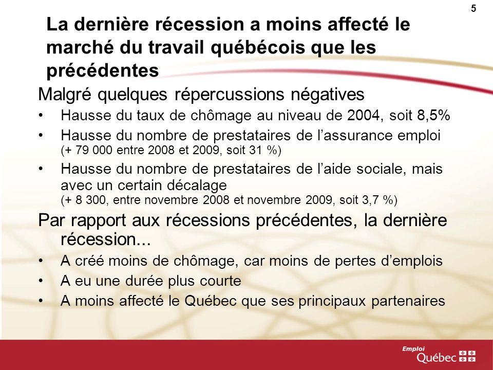 5 La dernière récession a moins affecté le marché du travail québécois que les précédentes Malgré quelques répercussions négatives Hausse du taux de c