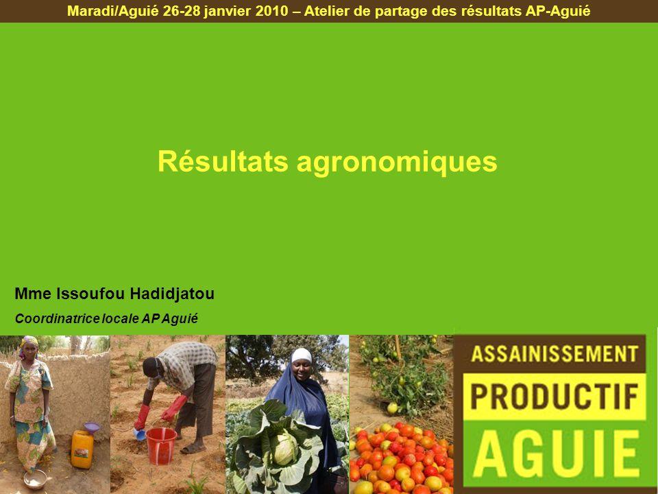 Résultats agronomiques Maradi/Aguié 26-28 janvier 2010 – Atelier de partage des résultats AP-Aguié Mme Issoufou Hadidjatou Coordinatrice locale AP Agu