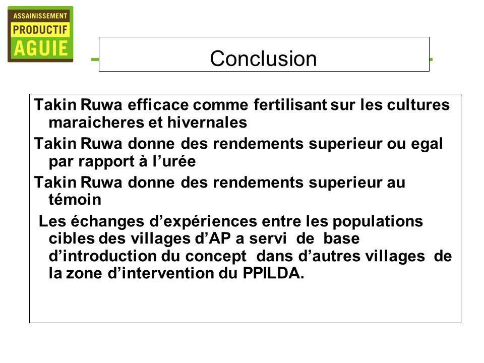 Conclusion Takin Ruwa efficace comme fertilisant sur les cultures maraicheres et hivernales Takin Ruwa donne des rendements superieur ou egal par rapp