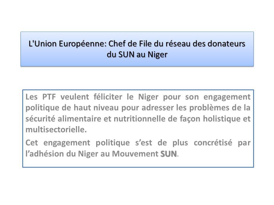 L Union Européenne: Chef de File du réseau des donateurs du SUN au Niger Les PTF veulent féliciter le Niger pour son engagement politique de haut niveau pour adresser les problèmes de la sécurité alimentaire et nutritionnelle de façon holistique et multisectorielle.
