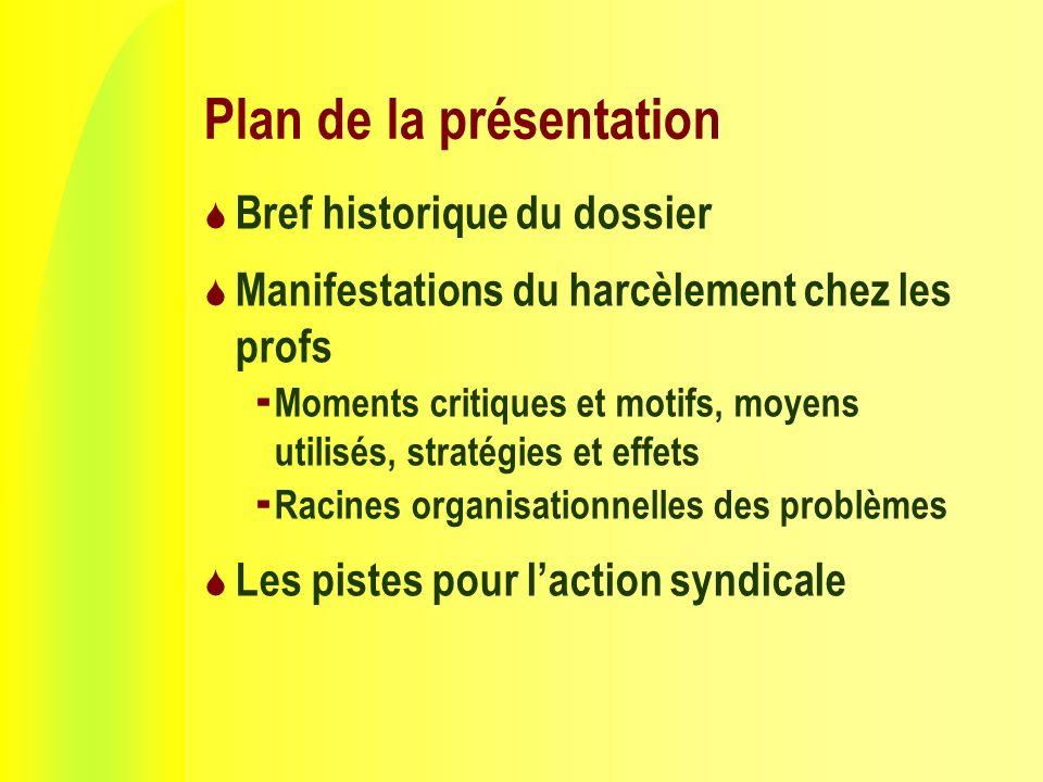 Plan de la présentation Bref historique du dossier Manifestations du harcèlement chez les profs Moments critiques et motifs, moyens utilisés, stratégies et effets Racines organisationnelles des problèmes Les pistes pour laction syndicale