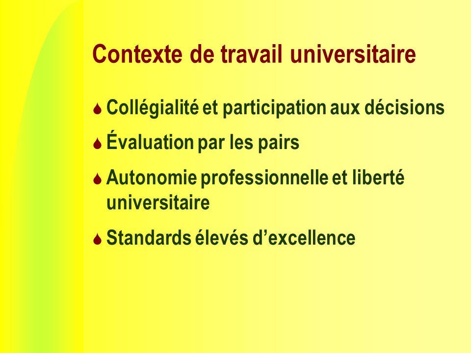 Contexte de travail universitaire Collégialité et participation aux décisions Évaluation par les pairs Autonomie professionnelle et liberté universitaire Standards élevés dexcellence