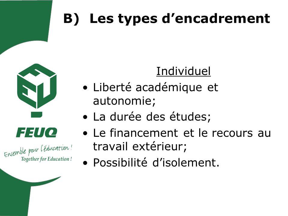 B)Les types dencadrement Individuel Liberté académique et autonomie; La durée des études; Le financement et le recours au travail extérieur; Possibilité disolement.