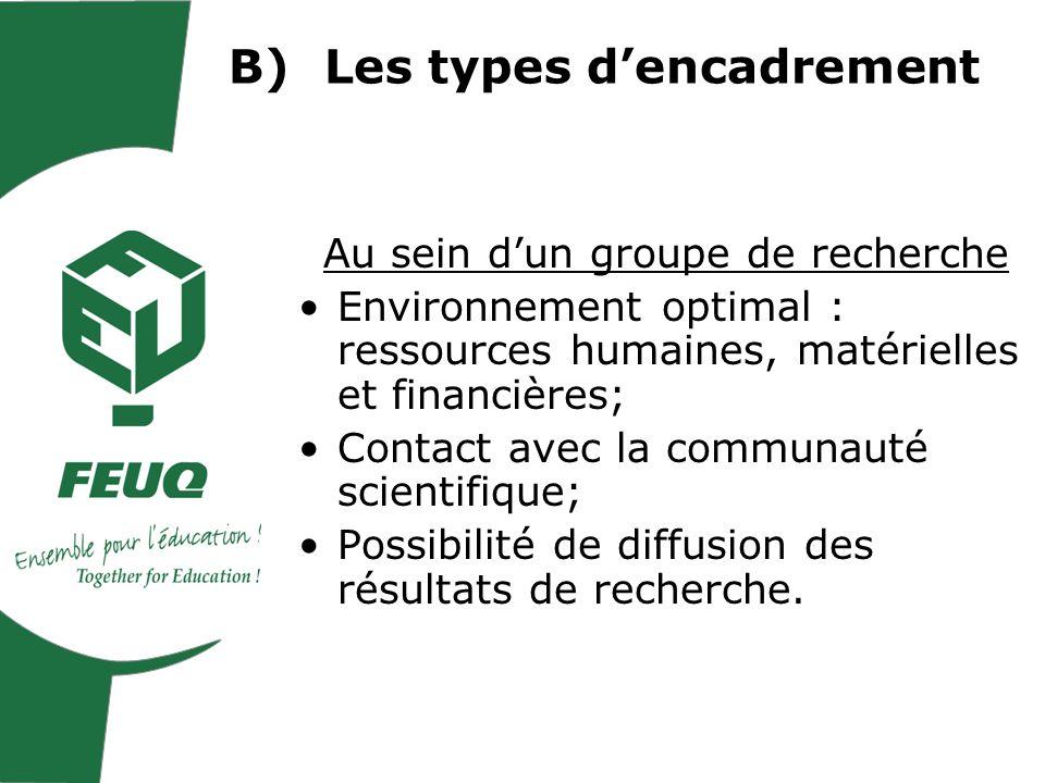 B)Les types dencadrement Au sein dun groupe de recherche Environnement optimal : ressources humaines, matérielles et financières; Contact avec la communauté scientifique; Possibilité de diffusion des résultats de recherche.