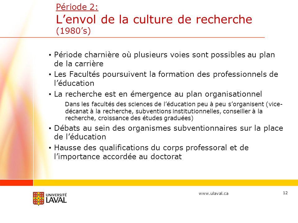 www.ulaval.ca 12 Période 2: Lenvol de la culture de recherche (1980s) Période charnière où plusieurs voies sont possibles au plan de la carrière Les F