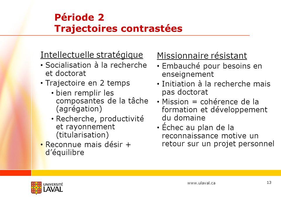 www.ulaval.ca 13 Période 2 Trajectoires contrastées Intellectuelle stratégique Socialisation à la recherche et doctorat Trajectoire en 2 temps bien re