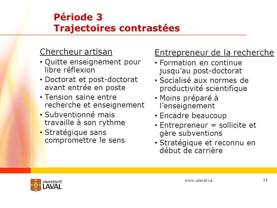 www.ulaval.ca 15 Période 3 Trajectoires contrastées Chercheur artisan Quitte enseignement pour libre réflexion Doctorat et post-doctorat avant entrée