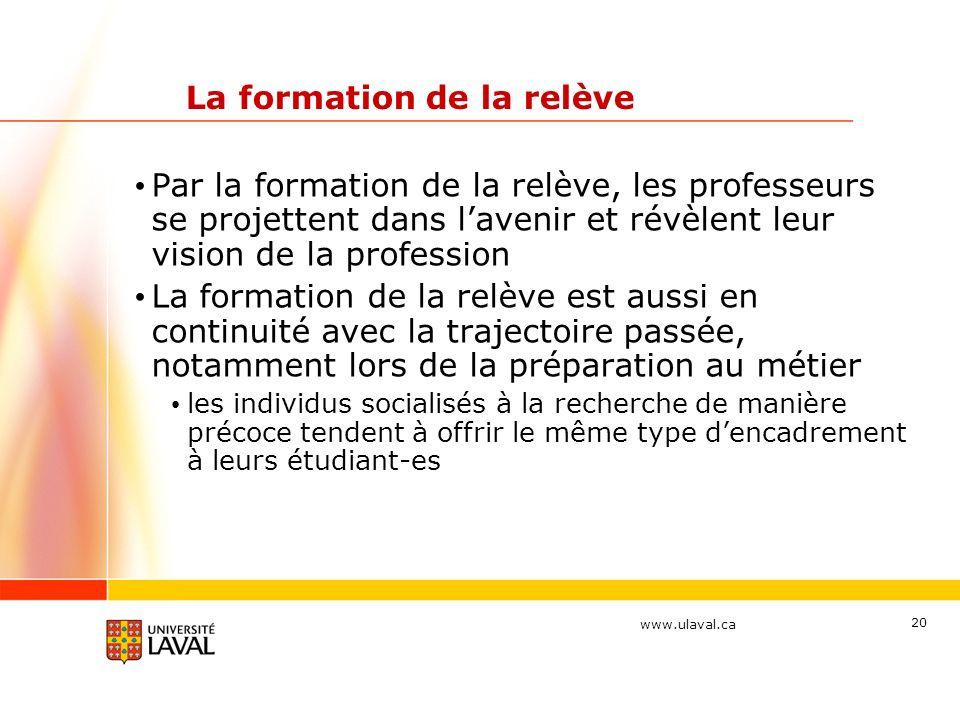 www.ulaval.ca 20 La formation de la relève Par la formation de la relève, les professeurs se projettent dans lavenir et révèlent leur vision de la pro