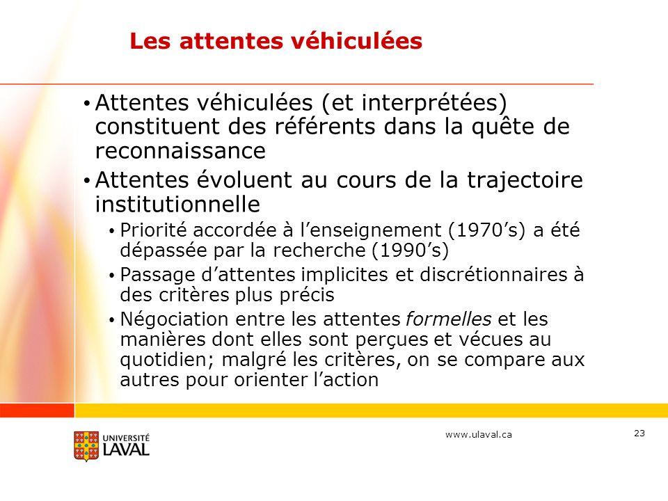 www.ulaval.ca 23 Les attentes véhiculées Attentes véhiculées (et interprétées) constituent des référents dans la quête de reconnaissance Attentes évol