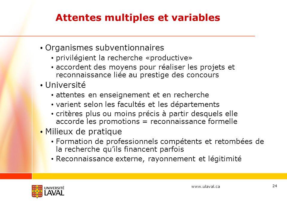 www.ulaval.ca 24 Attentes multiples et variables Organismes subventionnaires privilégient la recherche «productive» accordent des moyens pour réaliser