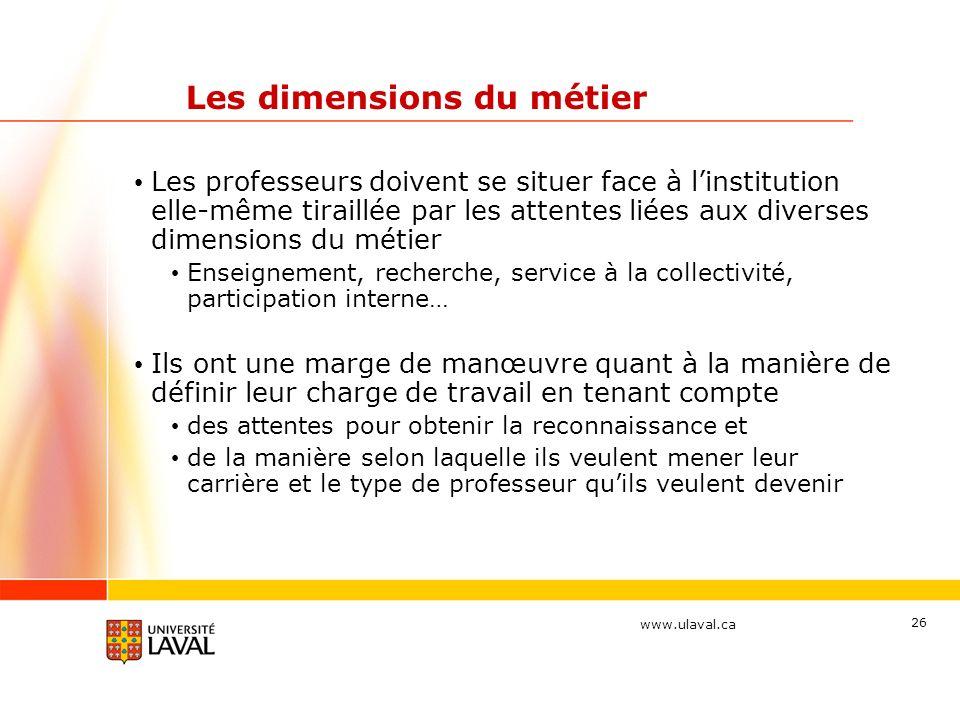 www.ulaval.ca 26 Les dimensions du métier Les professeurs doivent se situer face à linstitution elle-même tiraillée par les attentes liées aux diverse