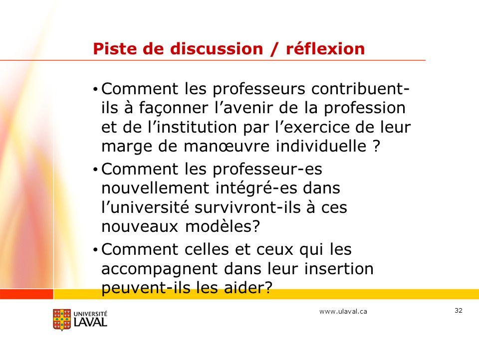 www.ulaval.ca 32 Piste de discussion / réflexion Comment les professeurs contribuent- ils à façonner lavenir de la profession et de linstitution par lexercice de leur marge de manœuvre individuelle .