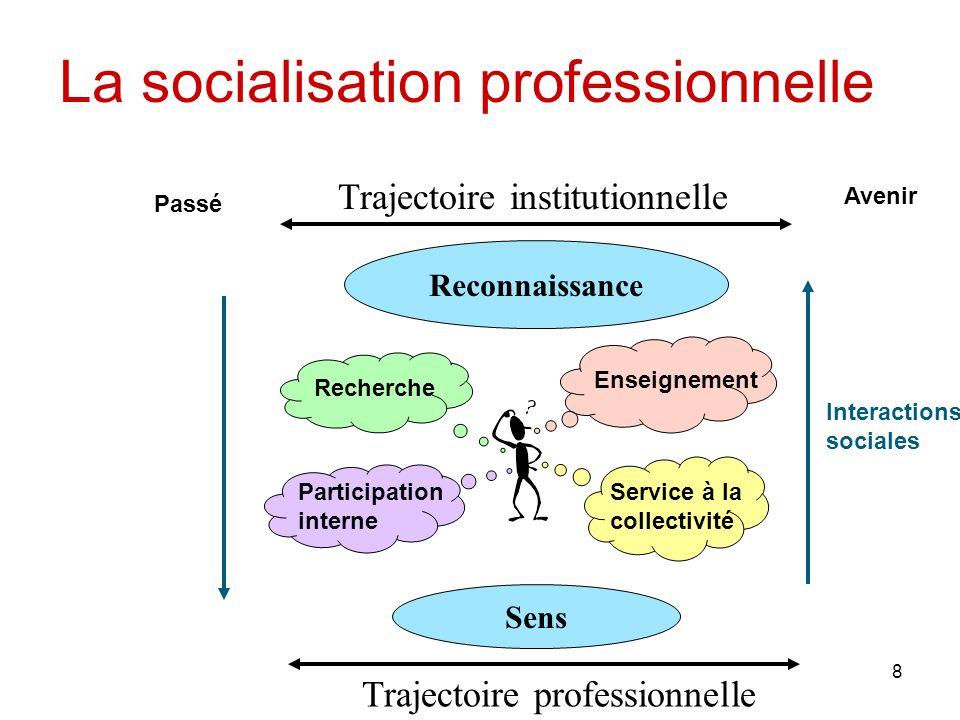 8 La socialisation professionnelle Trajectoire institutionnelle Trajectoire professionnelle Reconnaissance Sens Enseignement Recherche Service à la collectivité Passé Avenir Participation interne Interactions sociales