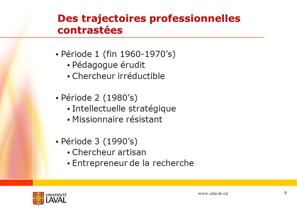 www.ulaval.ca 9 Des trajectoires professionnelles contrastées Période 1 (fin 1960-1970s) Pédagogue érudit Chercheur irréductible Période 2 (1980s) Int