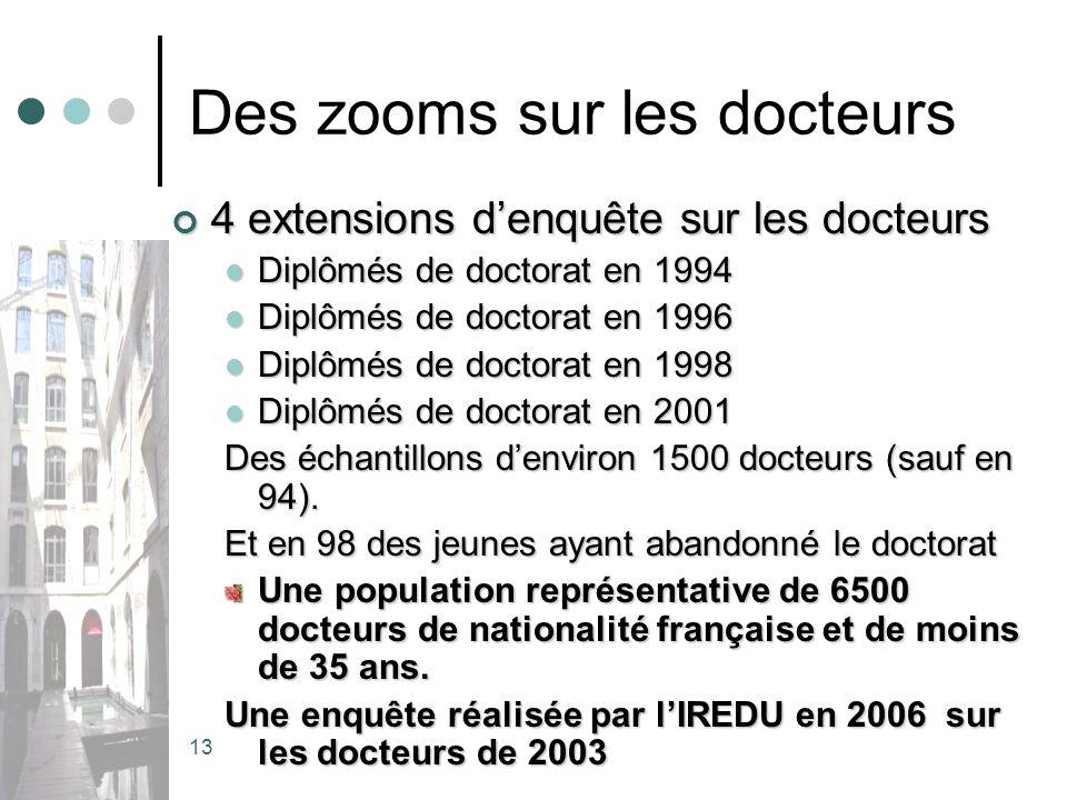 13 Des zooms sur les docteurs 4 extensions denquête sur les docteurs 4 extensions denquête sur les docteurs Diplômés de doctorat en 1994 Diplômés de doctorat en 1994 Diplômés de doctorat en 1996 Diplômés de doctorat en 1996 Diplômés de doctorat en 1998 Diplômés de doctorat en 1998 Diplômés de doctorat en 2001 Diplômés de doctorat en 2001 Des échantillons denviron 1500 docteurs (sauf en 94).
