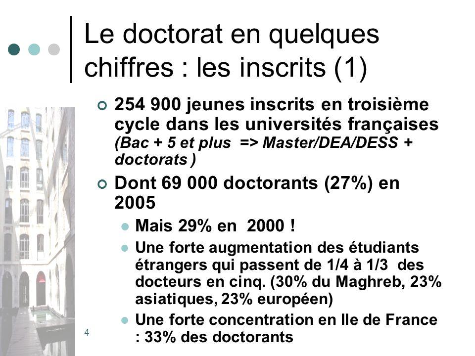 4 Le doctorat en quelques chiffres : les inscrits (1) 254 900 jeunes inscrits en troisième cycle dans les universités françaises (Bac + 5 et plus => Master/DEA/DESS + doctorats ) Dont 69 000 doctorants (27%) en 2005 Mais 29% en 2000 .